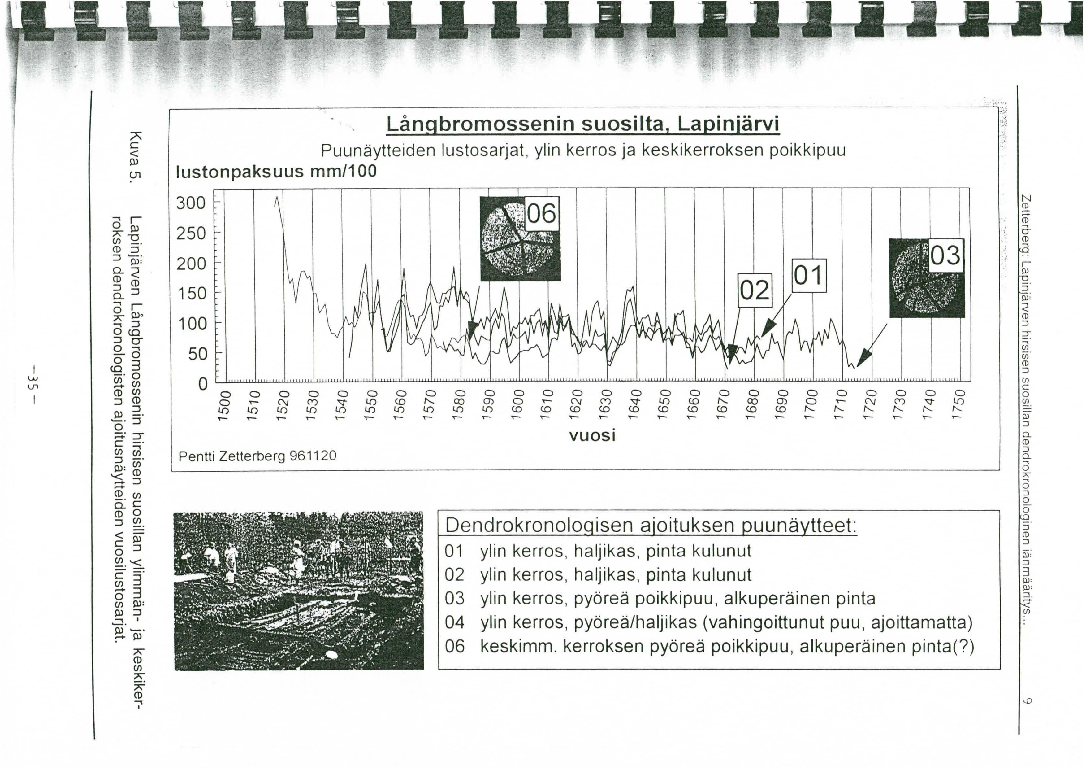 Langbromosan tutkimus-page-036