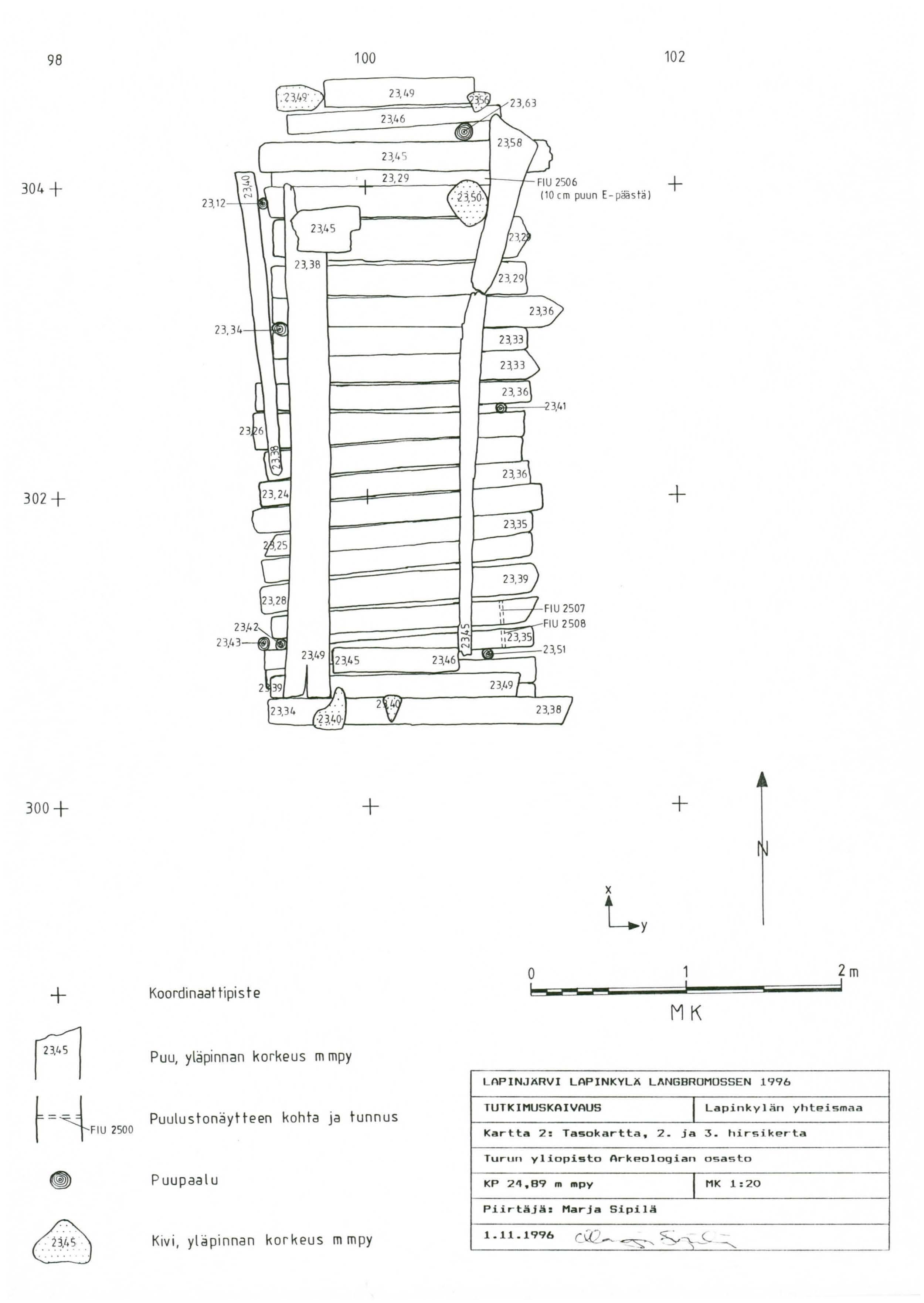 Langbromosan tutkimus-page-040